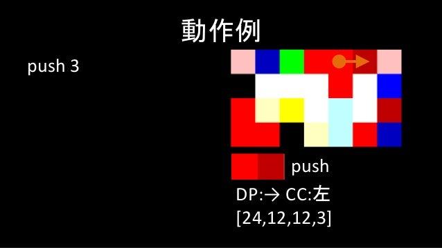 roll 3,1 動作例 DP:↓ CC:右 [12,24,12] roll