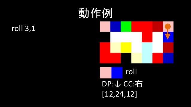 duplicate 動作例 DP:↓ CC:右 [12,0,0] duplicate