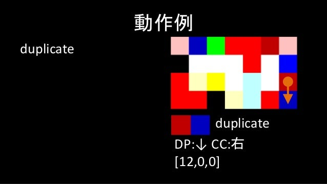 switch ここでCCが変わります 動作例 DP:← CC:右 [12,0] switch