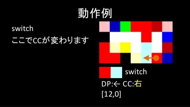 """あとは、popしてoutput するだけです """"12""""と出力されます 動作例 DP:← CC:右 [] output(number)"""