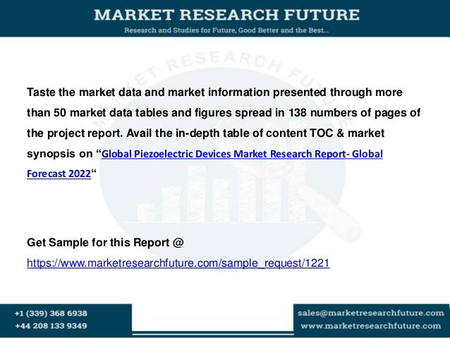 Global Piezoelectric Devices Market Research Report- Global Forecast 2022 Slide 2