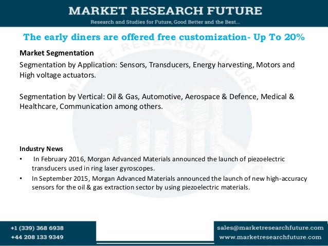 Global Piezoelectric Devices Market Research Report- Global Forecast 2022 Slide 3