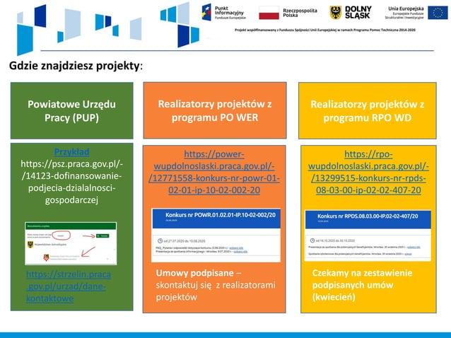 Gdzie znajdziesz projekty: Powiatowe Urzędu Pracy (PUP) Realizatorzy projektów z programu PO WER Realizatorzy projektów z ...
