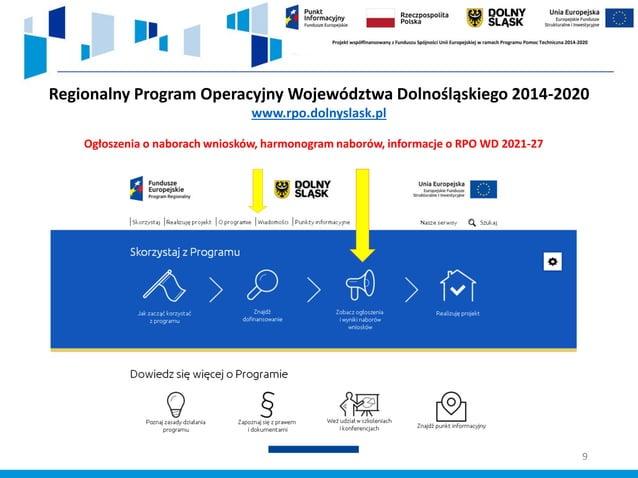 Ogłoszenia o naborach wniosków, harmonogram naborów, informacje o RPO WD 2021-27 9 Regionalny Program Operacyjny Województ...
