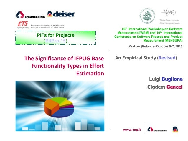 www.eng.it An Empirical Study (Revised)The Significance of IFPUG Base Functionality Types in Effort Estimation 25°Internat...
