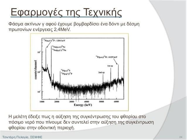 24 Φάσμα ακτίνων γ αφού έχουμε βομβαρδίσει ένα δόντι με δέσμη πρωτονίων ενέργειας 2,4MeV. Εφαρμογές της Τεχνικής Η μελέτη ...