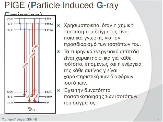  Χρησιμοποιείται όταν η χημική σύσταση του δείγματος είναι ποιοτικά γνωστή, για τον προσδιορισμό των ισοτόπων του.  Τα π...