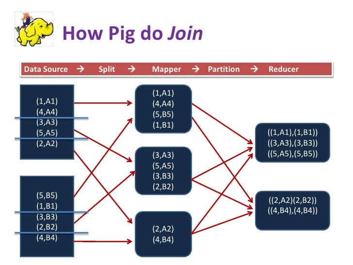 an analysis of pig We present for the first time a semi-rigorous statistical analysis of pass the pigs after conducting minimal probabilistic modeling of the pig dice.