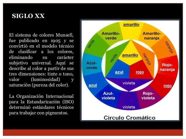 SIGLO XX El sistema de colores Munsell, fue publicado en 1905 y se convirtió en el modelo técnico de clasificar a los colo...