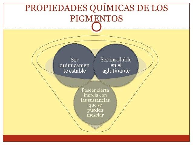 PROPIEDADES QUÍMICAS DE LOS PIGMENTOS