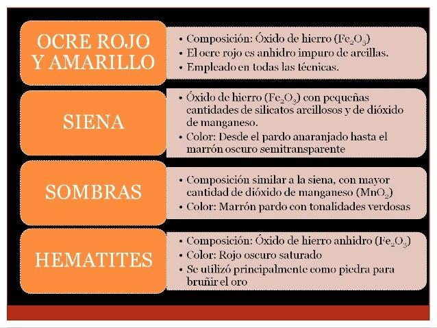 PIGMENTOS INORGÁNICOS NATURALES: PREHISTORIA  Presencia de pintura rupestre en las cuevas de Altamira  (España) y Lascaux...