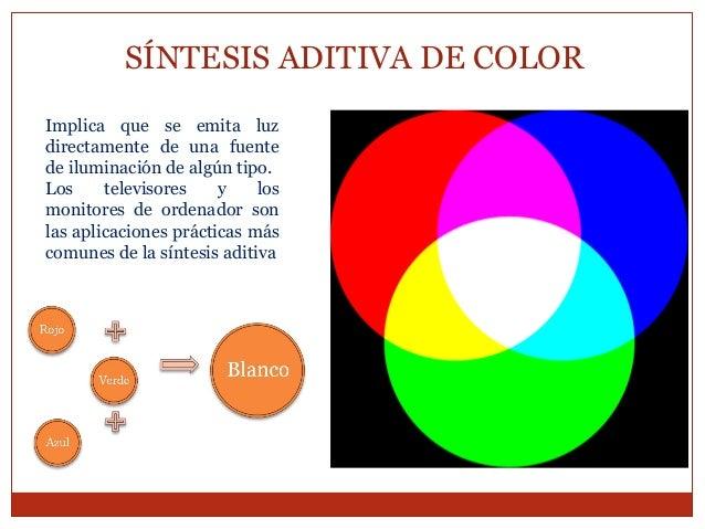 SÍNTESIS ADITIVA DE COLOR Implica que se emita luz directamente de una fuente de iluminación de algún tipo. Los televisore...