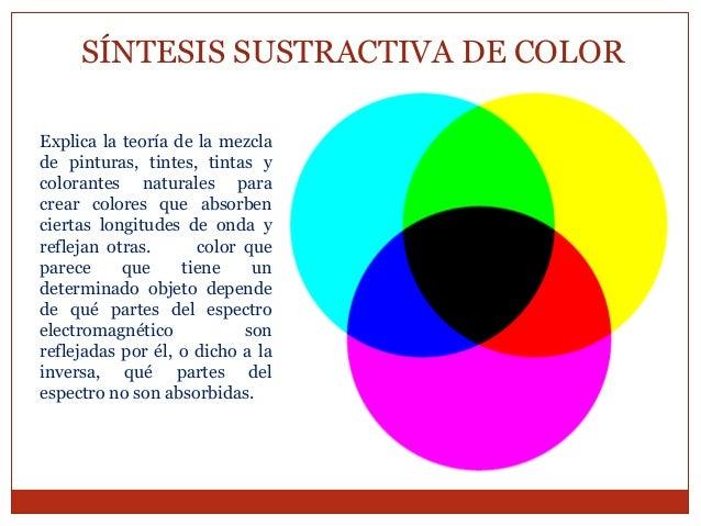 SÍNTESIS SUSTRACTIVA DE COLOR Explica la teoría de la mezcla de pinturas, tintes, tintas y colorantes naturales para crear...