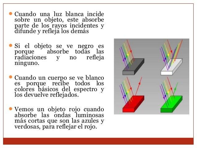  Cuando una luz blanca incide  sobre un objeto, este absorbe parte de los rayos incidentes y difunde y refleja los demás ...