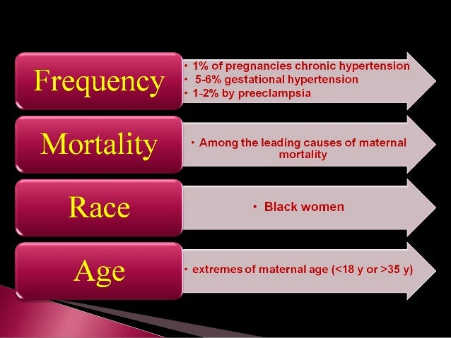 association of lipid profile in pregnancy with pre eclampsia Study of serum lipid profile in pre-eclampsia and eclampsia  american journal of obstetrics and gynecology  association of helicobacter pylori infection with .