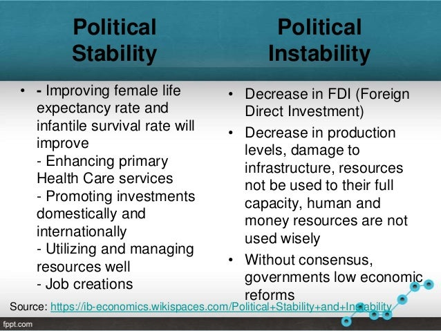 political instability The political instability task force (pitf), formerly known as state failure task force, is a us government-sponsored research project to build a database on major domestic political conflicts leading to state failures.
