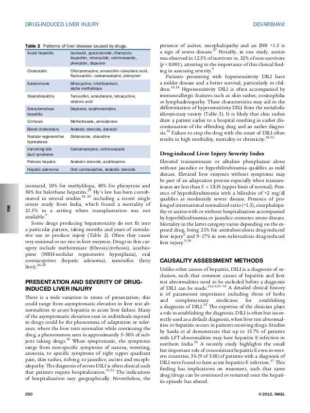 use of amoxicillin and amoxicillin-clavulanic acid hospitalization for acute liver injury