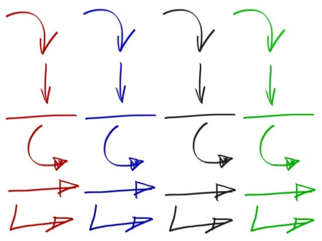 'handgetekende' pijlen, lijnen en ovalen voor stroomdiagram in powerpoint