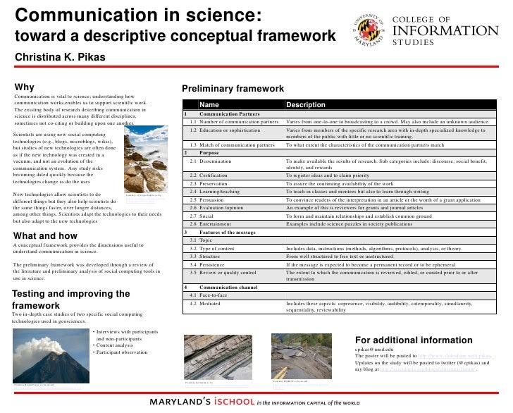 Communication in science: toward a descriptive conceptual framework<br />Christina K. Pikas<br />Why<br />Communication is...