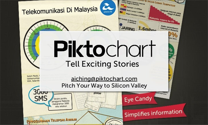 Tell Exciting Stories    aiching@piktochart.comPitch Your Way to Silicon Valley