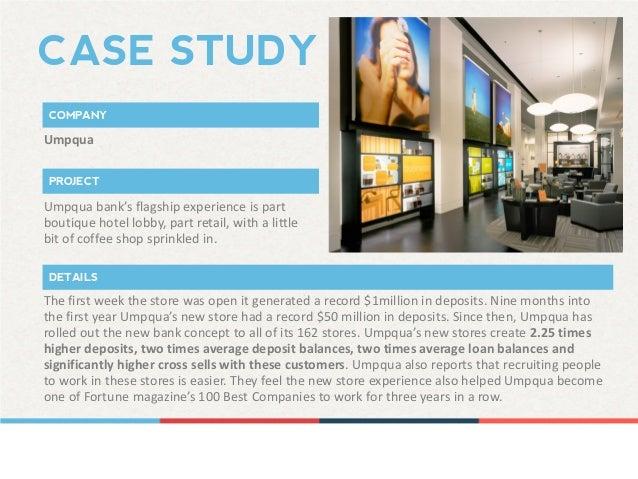 Case study memton bank