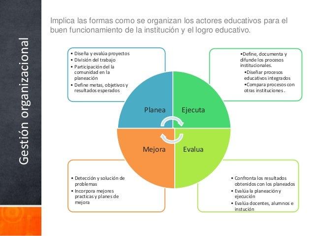 8 disciplinas de calidad pdf