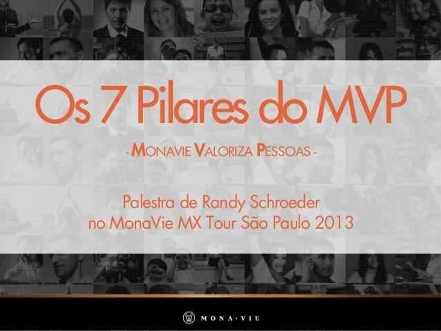 Os7PilaresdoMVP - MONAVIE VALORIZA PESSOAS - Palestra de Randy Schroeder no MonaVie MX Tour São Paulo 2013