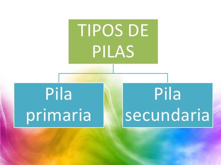 Pilas - Tipos de pilas recargables ...