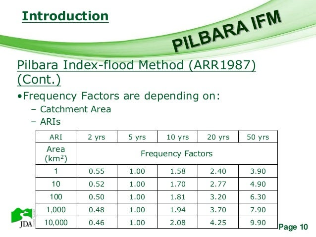 Introduction                Free Powerpoint TemplatesPilbara Index-flood Method (ARR1987)(Cont.)•Frequency Factors are dep...