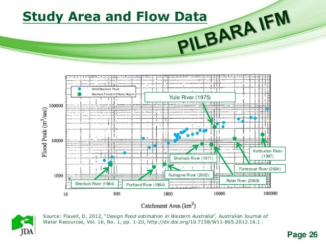 Study Area and Flow Data                               Free Powerpoint Templates                        World Maximum Floo...
