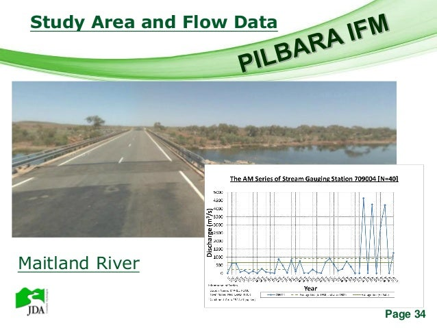 Study Area and Flow Data             Free Powerpoint TemplatesMaitland River                                         Page 34