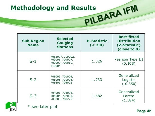 Methodology and Results                Free Powerpoint Templates                                                    Best-f...