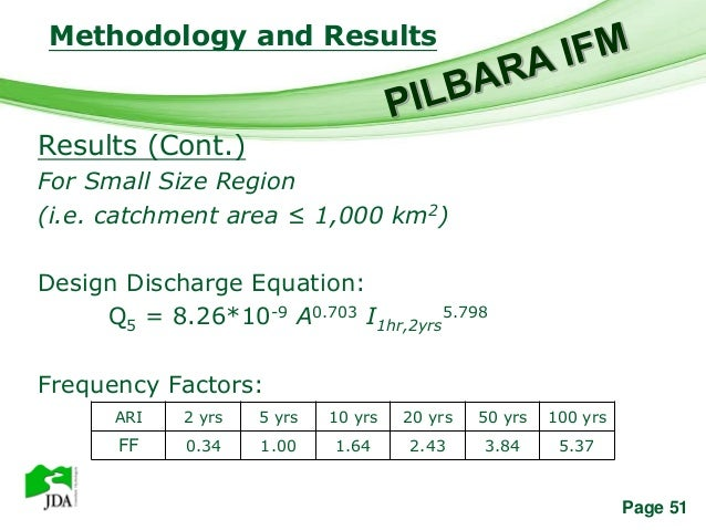Methodology and Results                 Free Powerpoint TemplatesResults (Cont.)For Small Size Region(i.e. catchment area ...