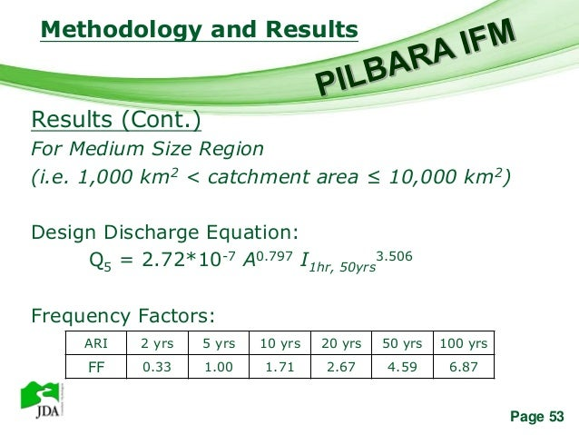 Methodology and Results                    Free Powerpoint TemplatesResults (Cont.)For Medium Size Region(i.e. 1,000 km2 <...