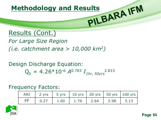 Methodology and Results                    Free Powerpoint TemplatesResults (Cont.)For Large Size Region(i.e. catchment ar...