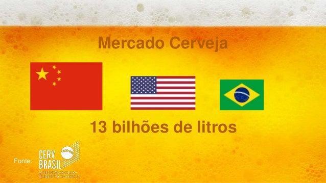 Mercado Cerveja 13 bilhões de litros Fonte:
