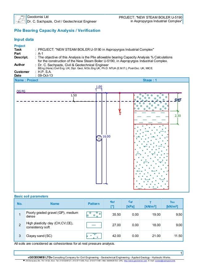 "Geodomisi Ltd Dr. C. Sachpazis, Civil / Geotechnical Engineer  PROJECT: ""NEW STEAM BOILER U-5190 in Aspropyrgos Industrial..."
