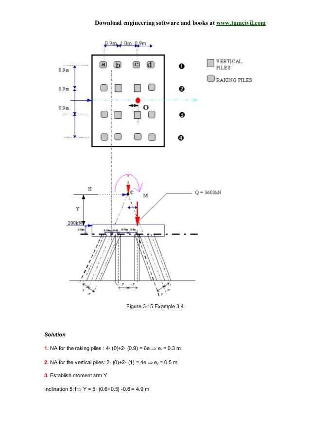 Pile Design Software