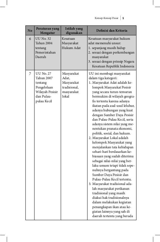 Konsep-Konsep Dasar 5 No Peraturan yang Mengatur Istilah yang digunakan Definisi dan Kriteria 6 UU No. 32 Tahun 2004 tenta...