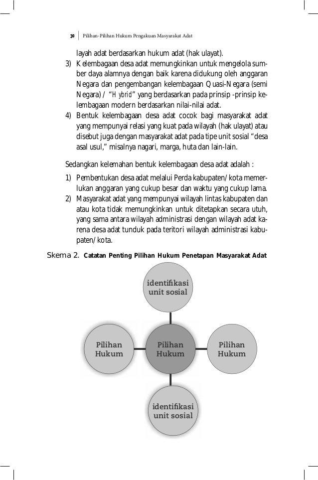 Pilihan-Pilihan Hukum Pengakuan Masyarakat Adat30 layah adat berdasarkan hukum adat (hak ulayat). 3) Kelembagaan desa adat...