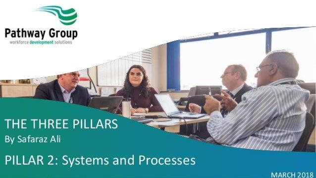 THE THREE PILLARS By Safaraz Ali PILLAR 2: Systems and Processes MARCH 2018