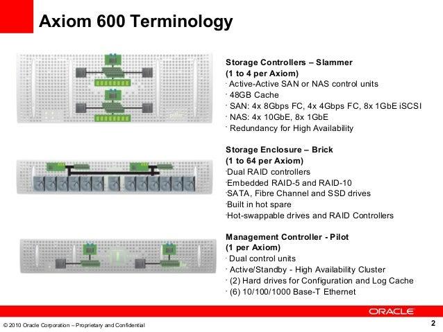 Pillar axiom 600 technical presentation