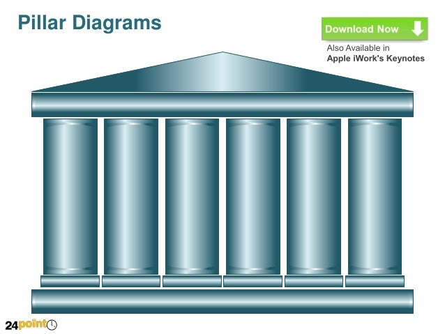 Pillar Diagrams Editable Powerpoint Slides