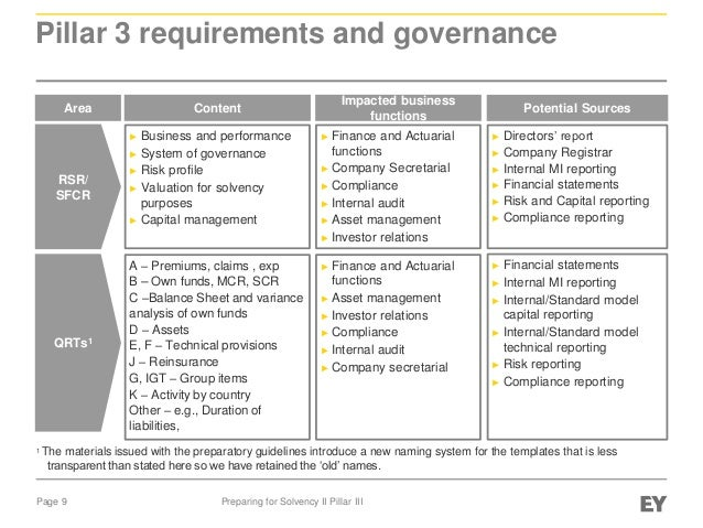 difference between business finance and financial management Difference between financial and management accounting is that former is intended to disclose the right information to stakeholders so that they can make informed decisions whereas the later is confidential & limited to the management & which utilizes it in bringing efficiency & effectiveness in organization's working.