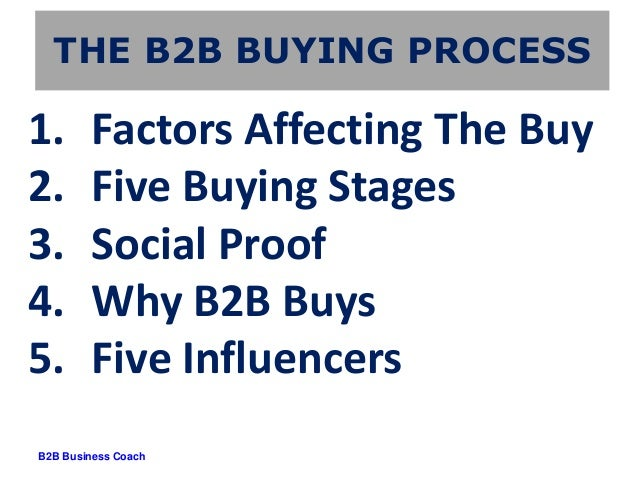 factors affecting b2b marketing