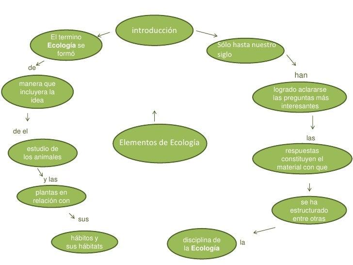 introducción               El termino              Ecología se                                        Sólo hasta nuestro  ...