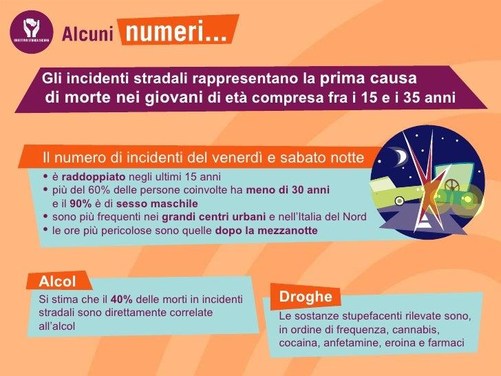 Si stima che il  40%  delle morti in incidenti stradali sono direttamente correlate all'alcol <ul><li>è  raddoppiato  negl...