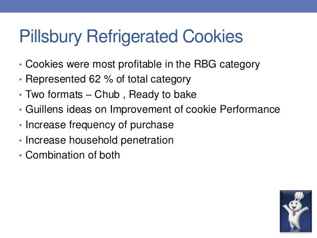 pillsbury cookie challenge Gma viewers showcase their favorite original cookie recipes.