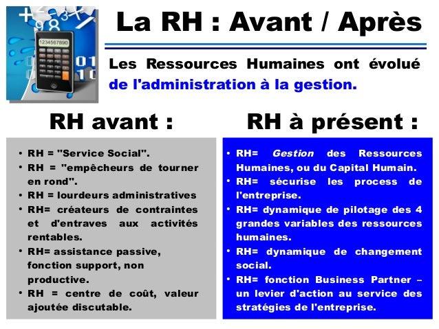 Pilotage Social Et Management Des Ressources Humaines