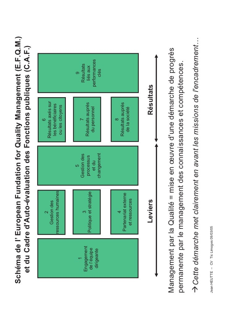 piloter un projet management de l u2019intelligence collective 2